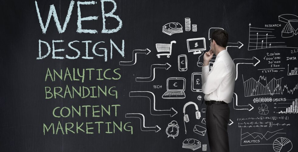 What Is a Professional Website Design Service?